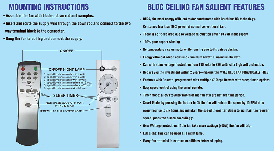 Bldc Technology Ceiling Fans - My Own Email